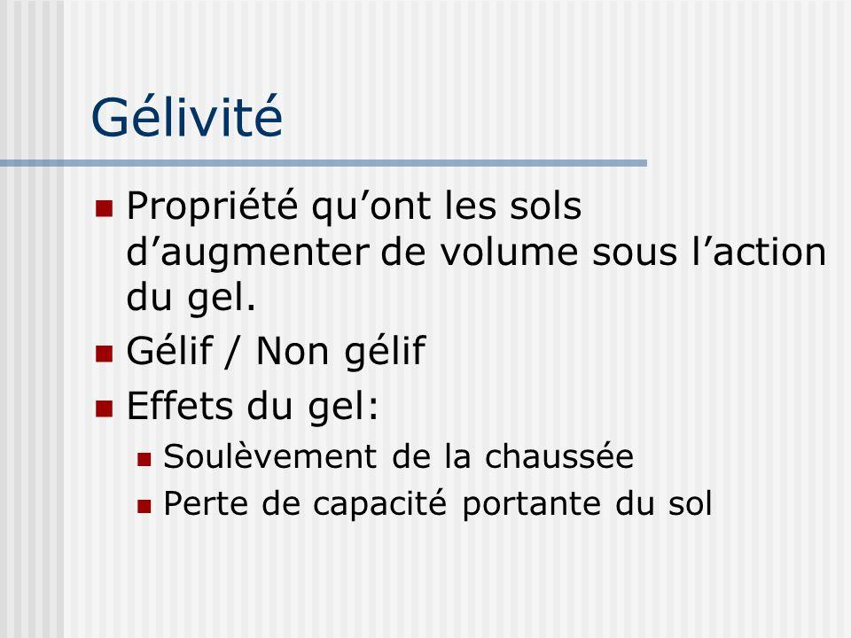 Gélivité Propriété qu'ont les sols d'augmenter de volume sous l'action du gel. Gélif / Non gélif. Effets du gel: