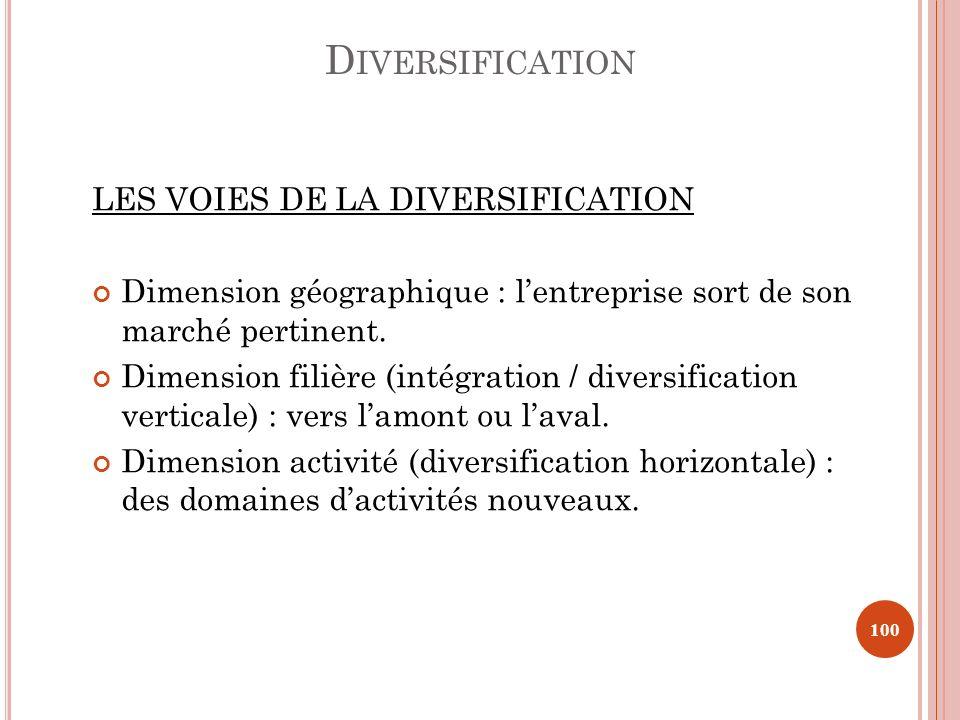 Diversification LES VOIES DE LA DIVERSIFICATION
