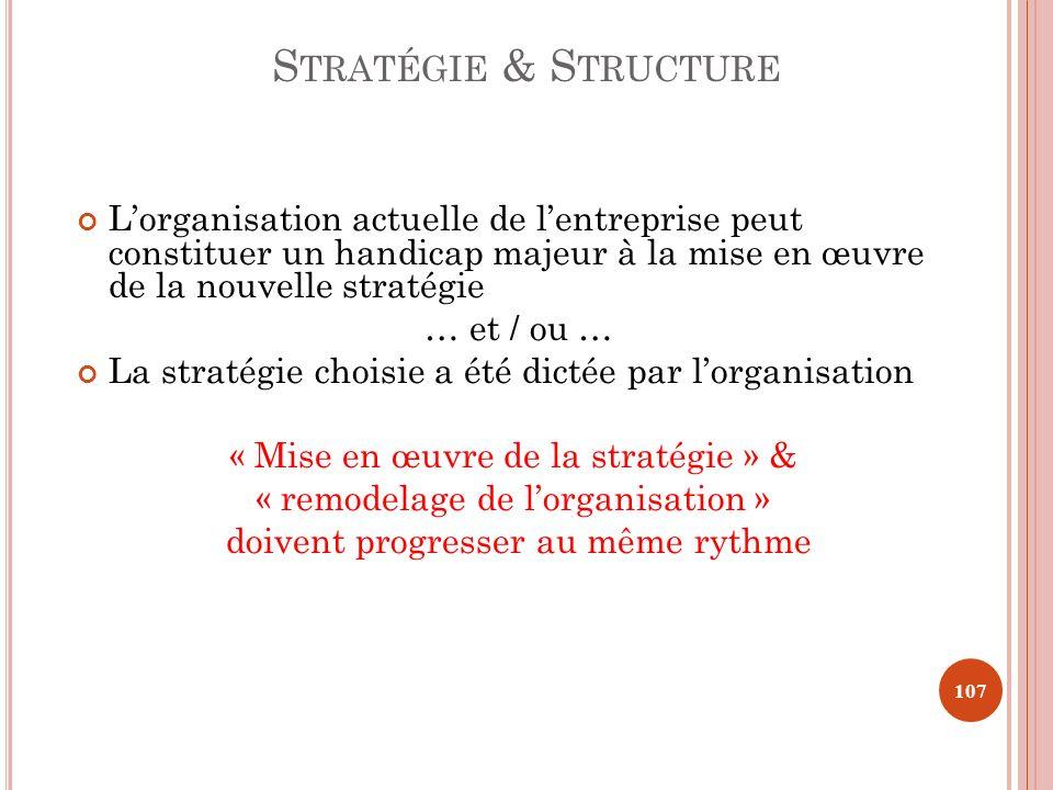 Stratégie & Structure L'organisation actuelle de l'entreprise peut constituer un handicap majeur à la mise en œuvre de la nouvelle stratégie.