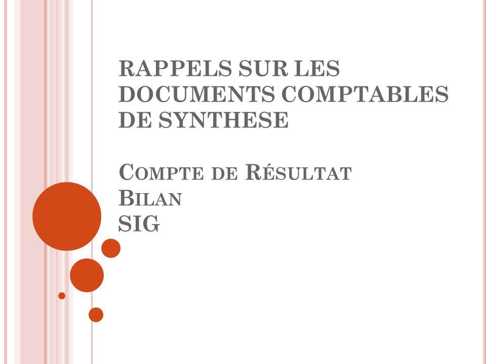 RAPPELS SUR LES DOCUMENTS COMPTABLES DE SYNTHESE Compte de Résultat Bilan SIG