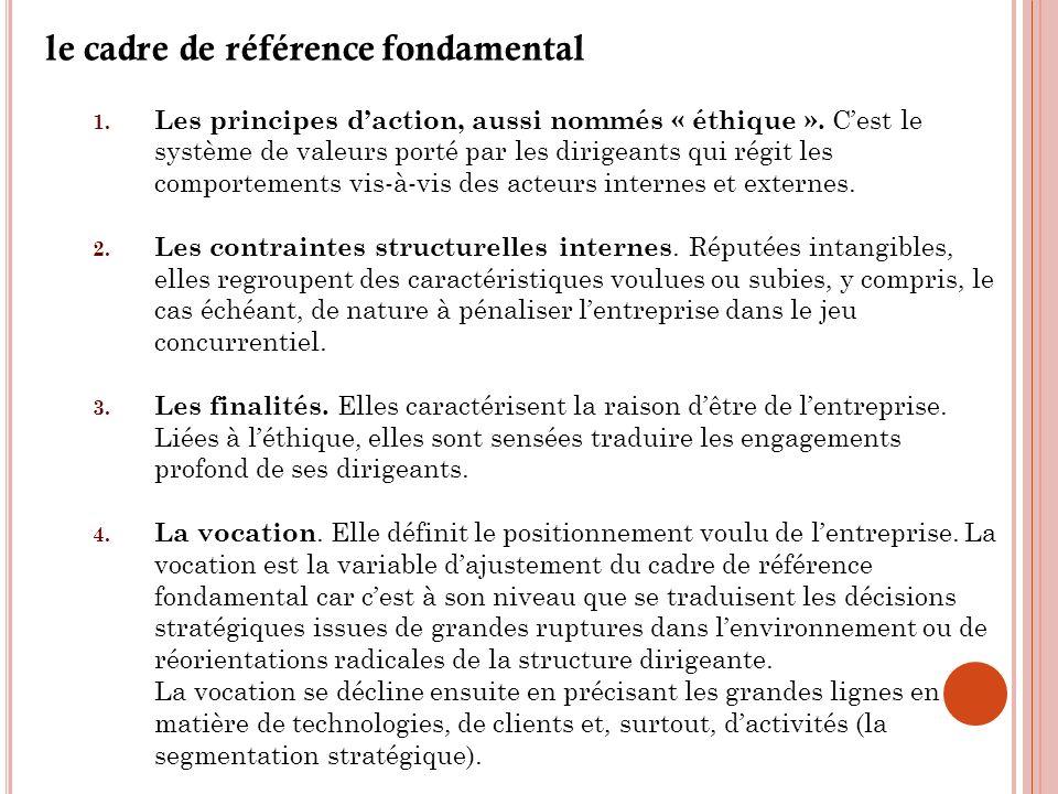 le cadre de référence fondamental