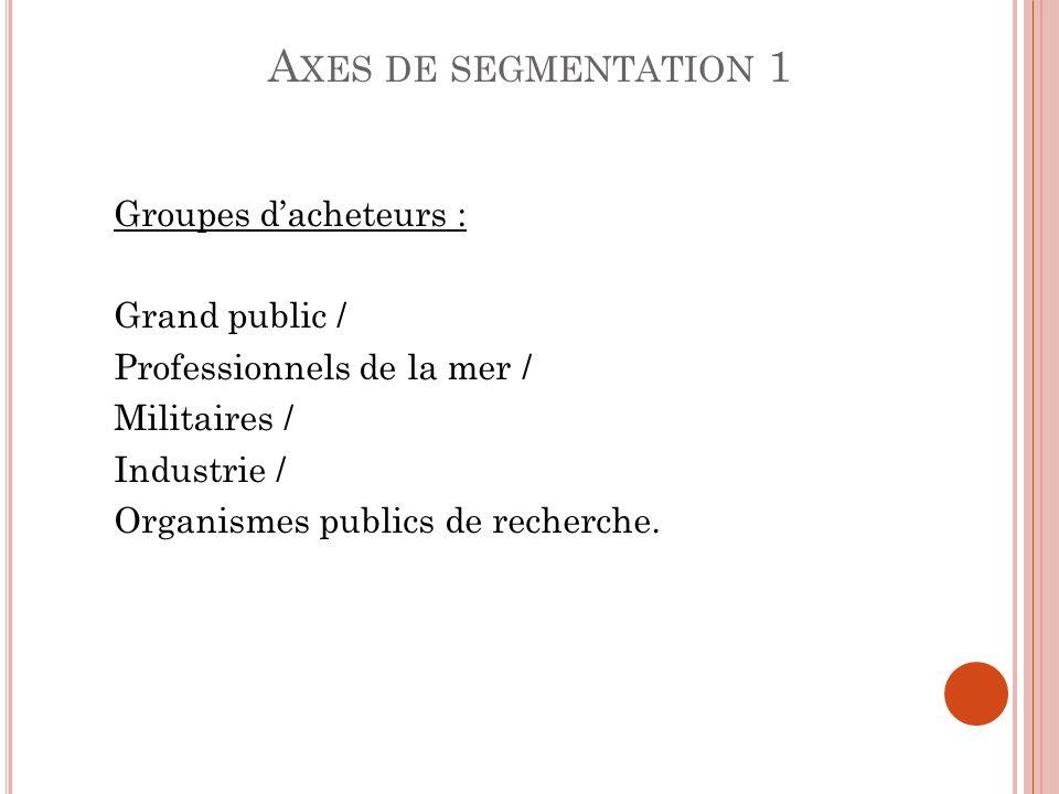 Axes de segmentation 1 Groupes d'acheteurs : Grand public / Professionnels de la mer / Militaires / Industrie / Organismes publics de recherche.