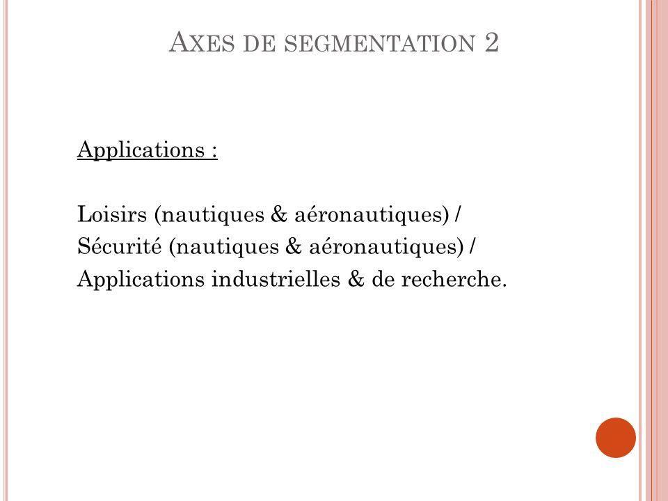Axes de segmentation 2