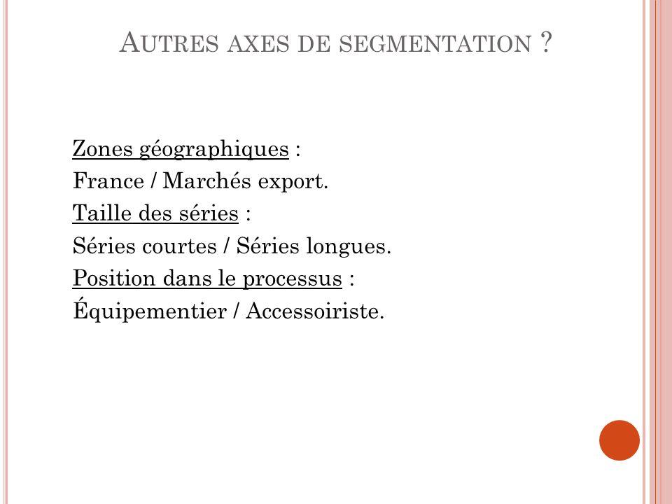 Autres axes de segmentation