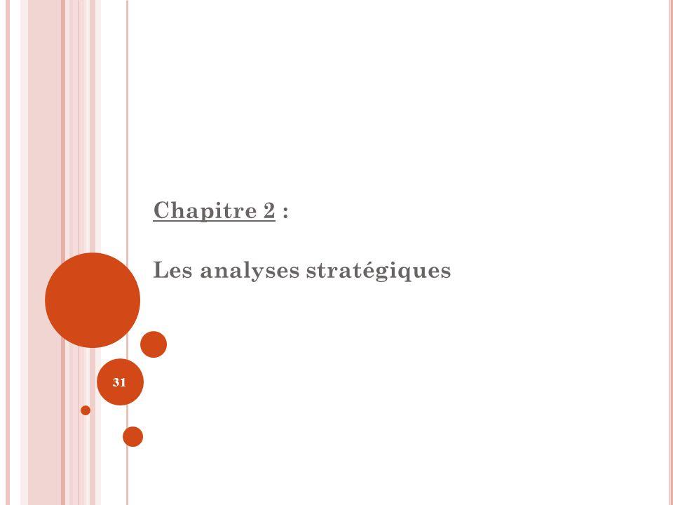 Chapitre 2 : Les analyses stratégiques