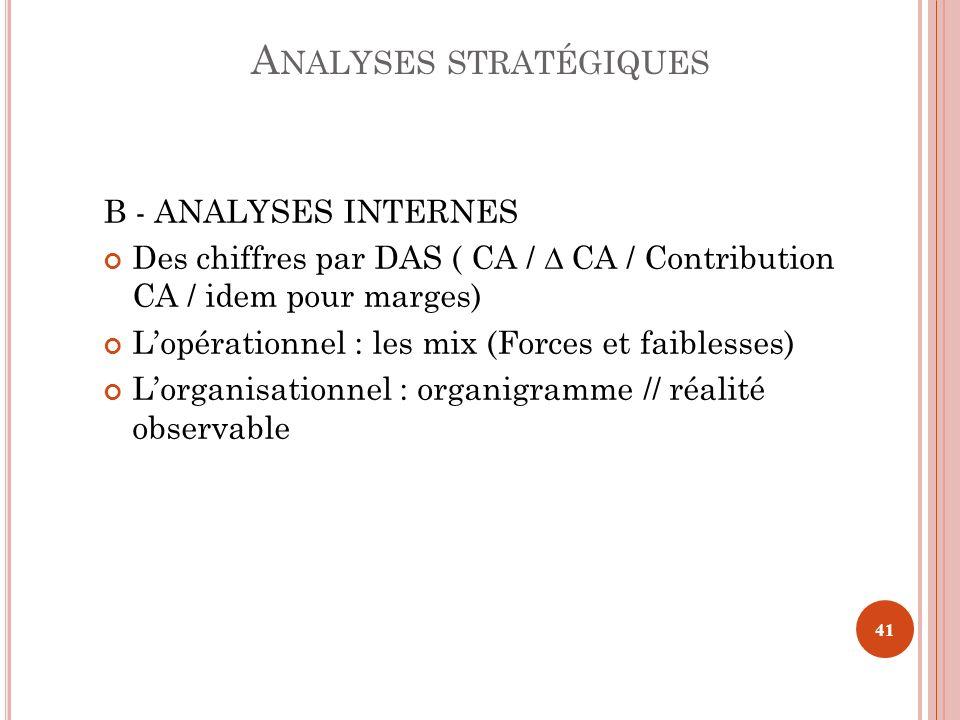 Analyses stratégiques