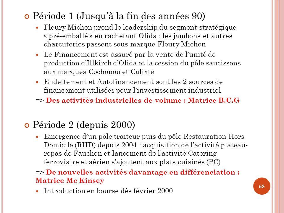 . Période 1 (Jusqu'à la fin des années 90) Période 2 (depuis 2000)