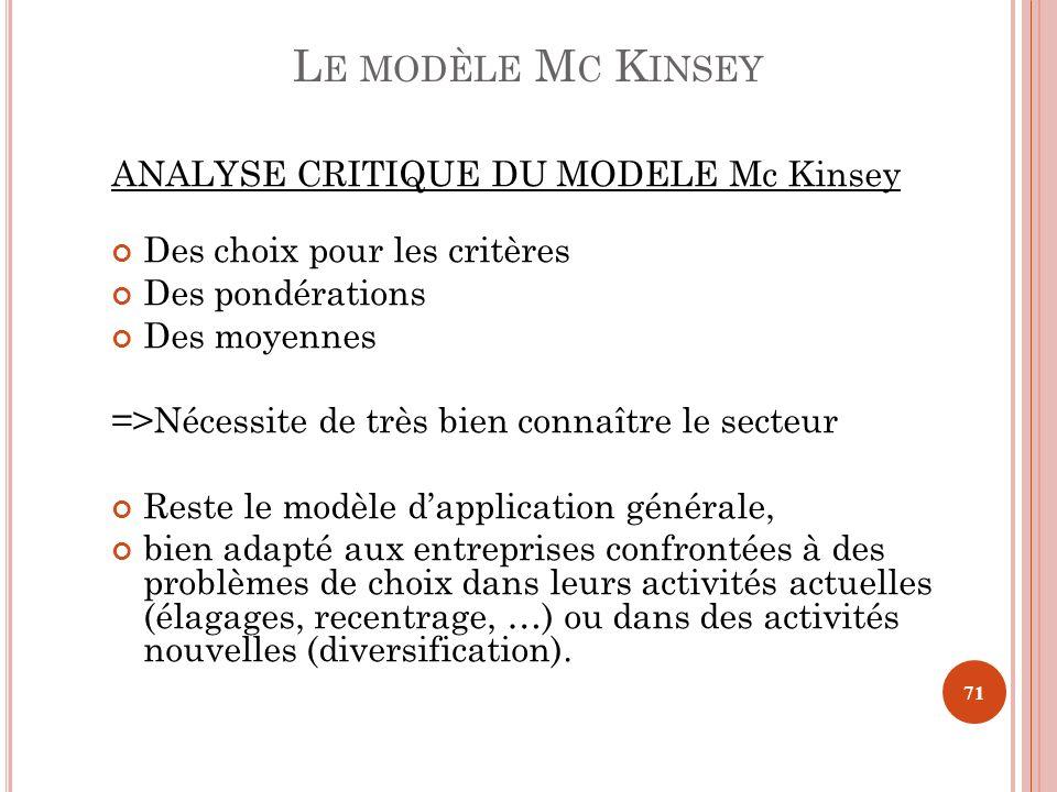 Le modèle Mc Kinsey ANALYSE CRITIQUE DU MODELE Mc Kinsey