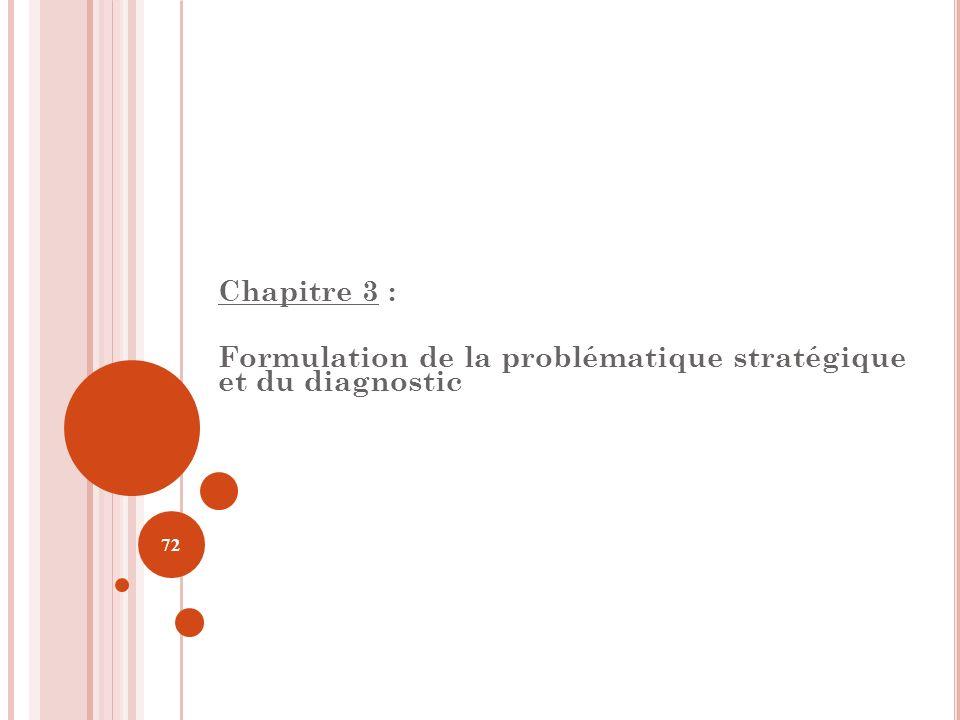 Chapitre 3 : Formulation de la problématique stratégique et du diagnostic