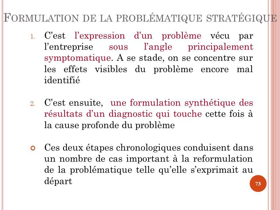 Formulation de la problématique stratégique