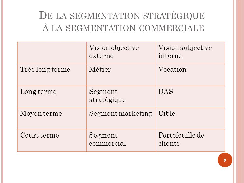 Strategies de trading a court terme