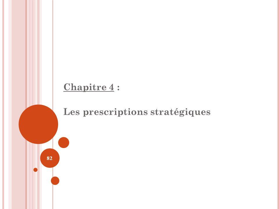 Chapitre 4 : Les prescriptions stratégiques