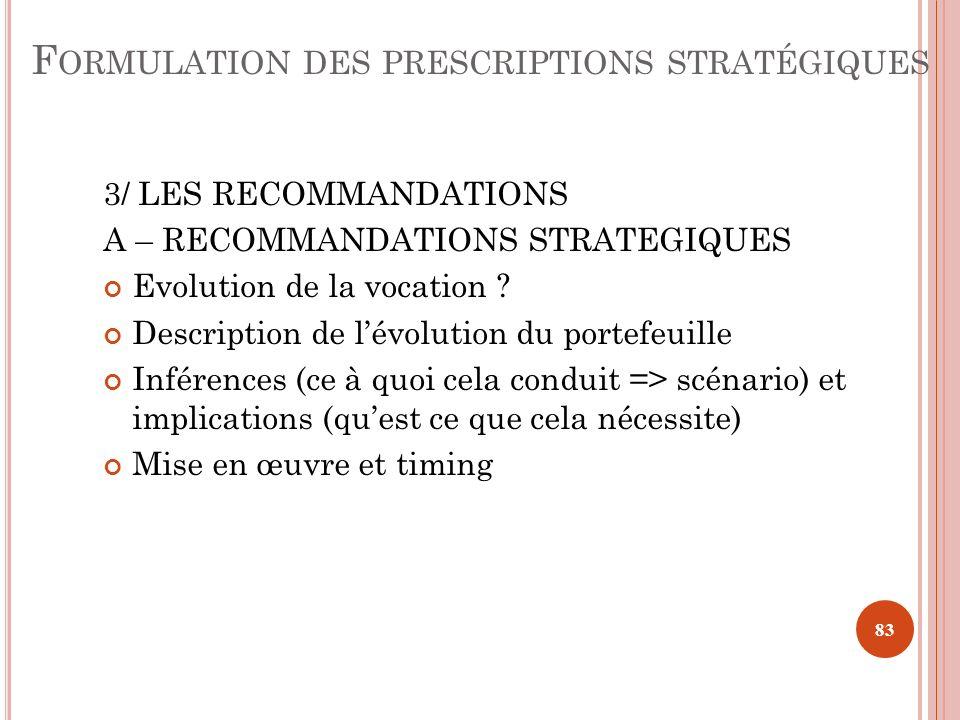 Formulation des prescriptions stratégiques
