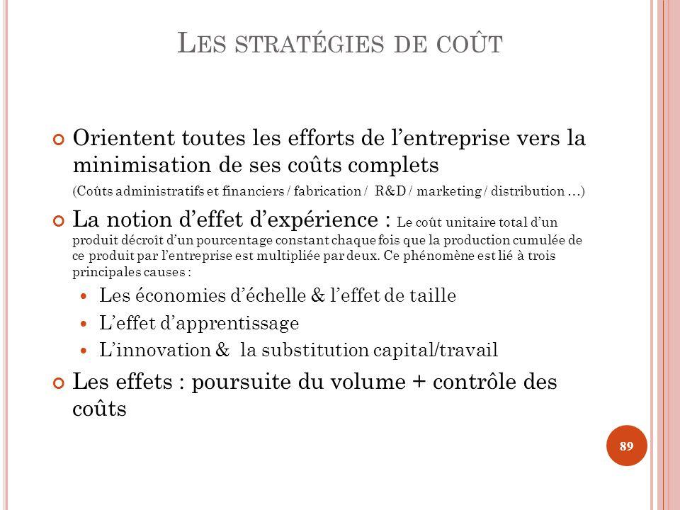Les stratégies de coût Orientent toutes les efforts de l'entreprise vers la minimisation de ses coûts complets.