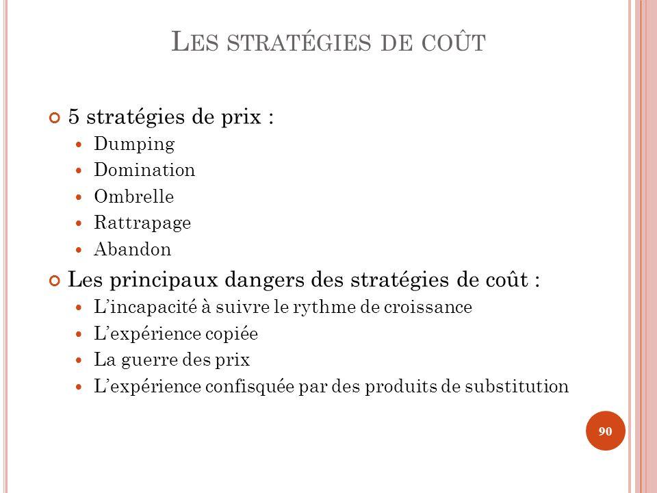 Les stratégies de coût 5 stratégies de prix :