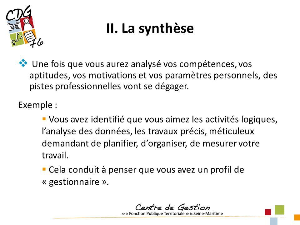 II. La synthèse