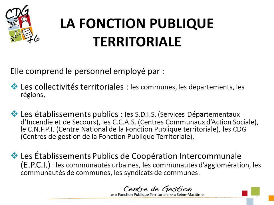 La fonction publique territoriale ppt t l charger - Grille d avancement fonction publique territoriale ...