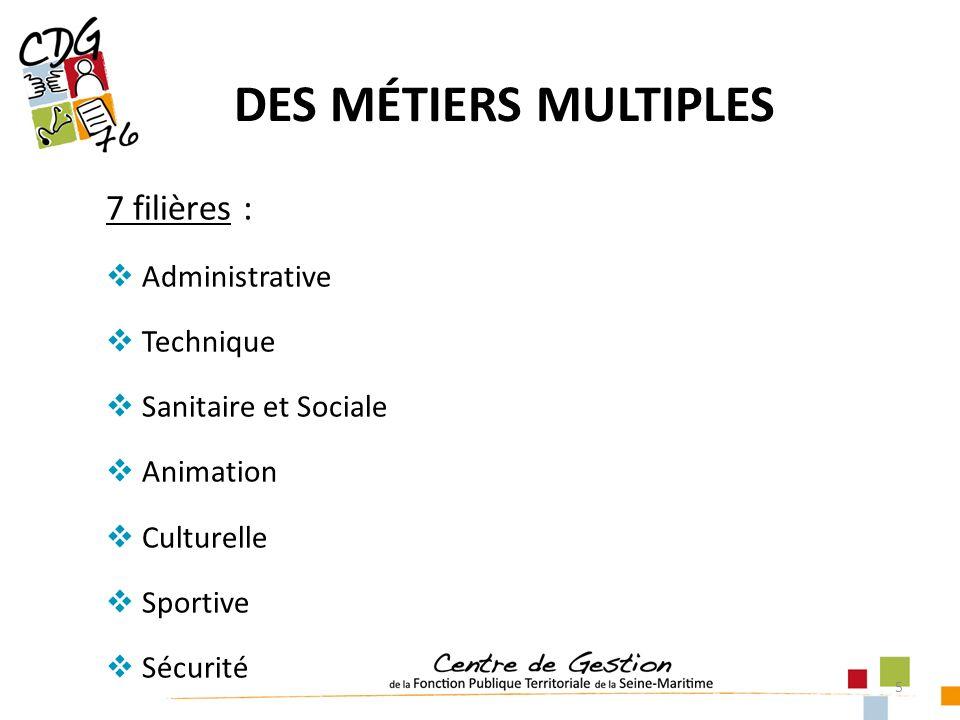 DES MÉTIERS MULTIPLES 7 filières : Administrative Technique