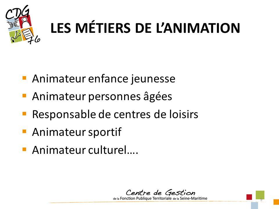 LES MÉTIERS DE L'ANIMATION