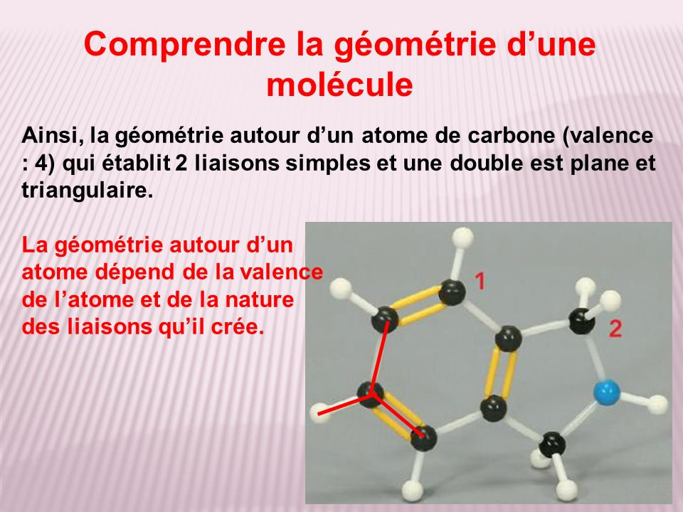 Comprendre la géométrie d'une molécule