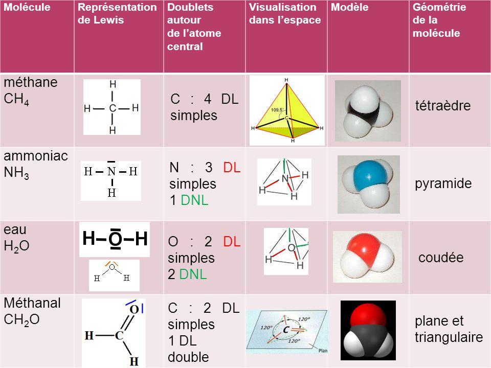 méthane CH4 ammoniac NH3 C : 4 DL simples tétraèdre eau H2O Méthanal