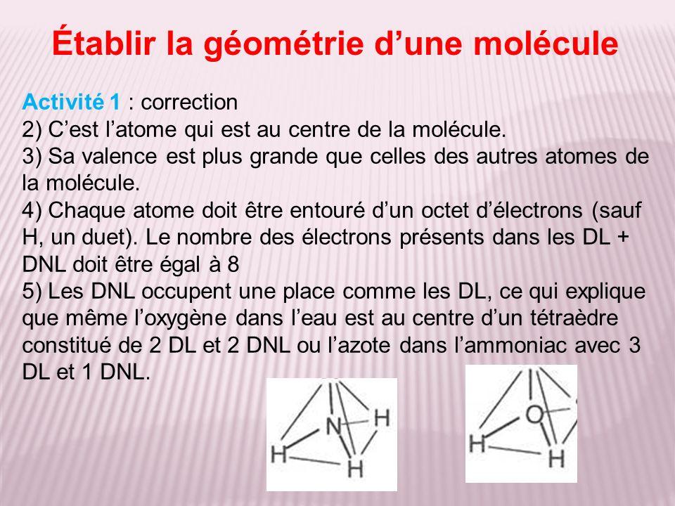 Établir la géométrie d'une molécule