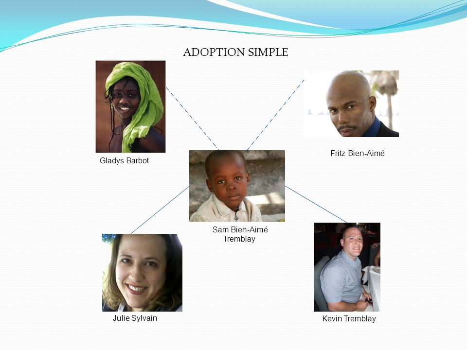 ADOPTION SIMPLE Fritz Bien-Aimé Gladys Barbot Sam Bien-Aimé Tremblay