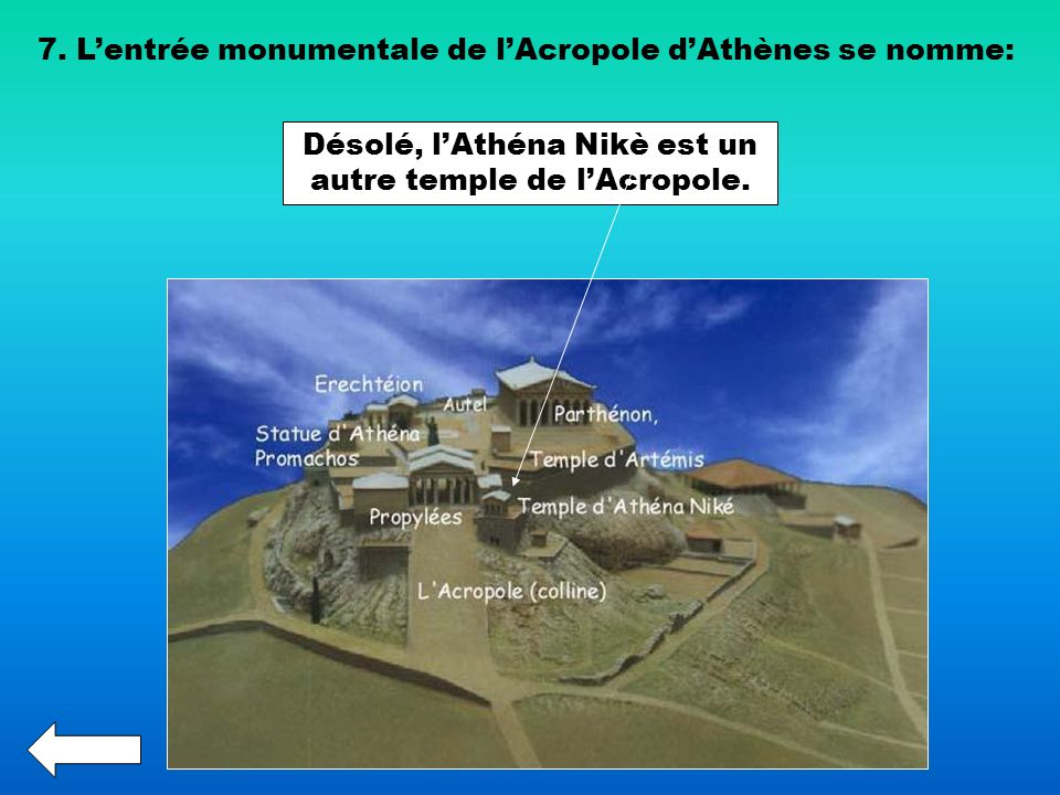 Désolé, l'Athéna Nikè est un autre temple de l'Acropole.