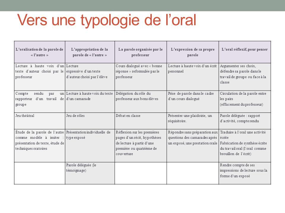 Vers une typologie de l'oral