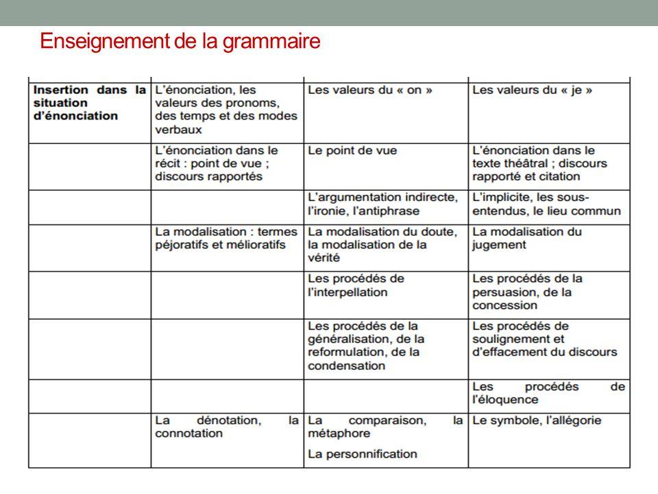 Enseignement de la grammaire