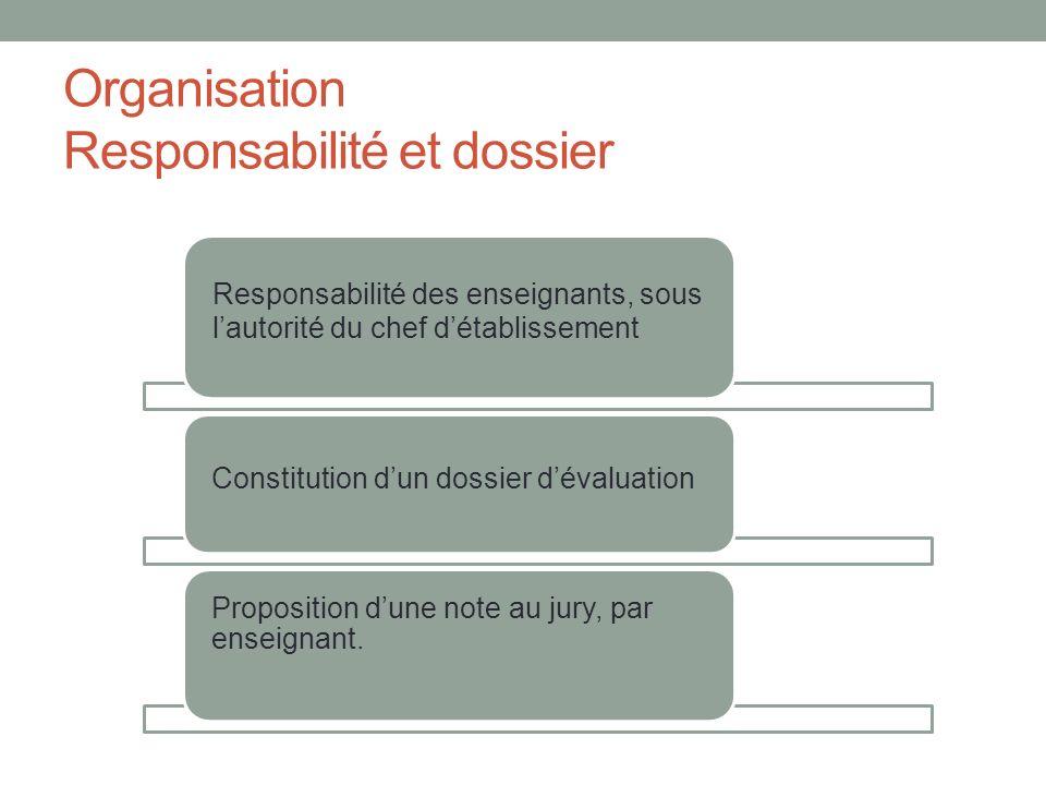 Organisation Responsabilité et dossier