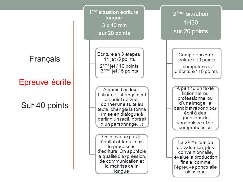 Français Epreuve écrite Sur 40 points 2ème situation 1H30