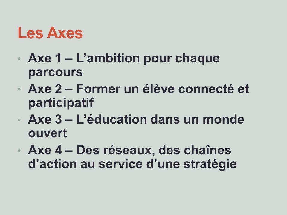 Les Axes Axe 1 – L'ambition pour chaque parcours