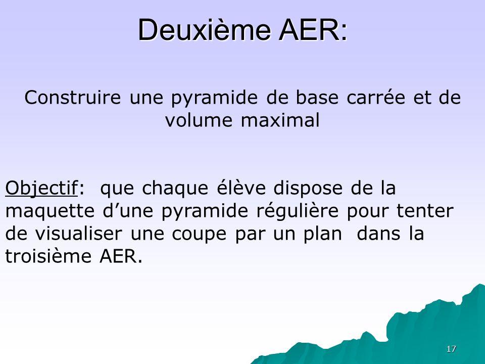 Construire une pyramide de base carrée et de volume maximal