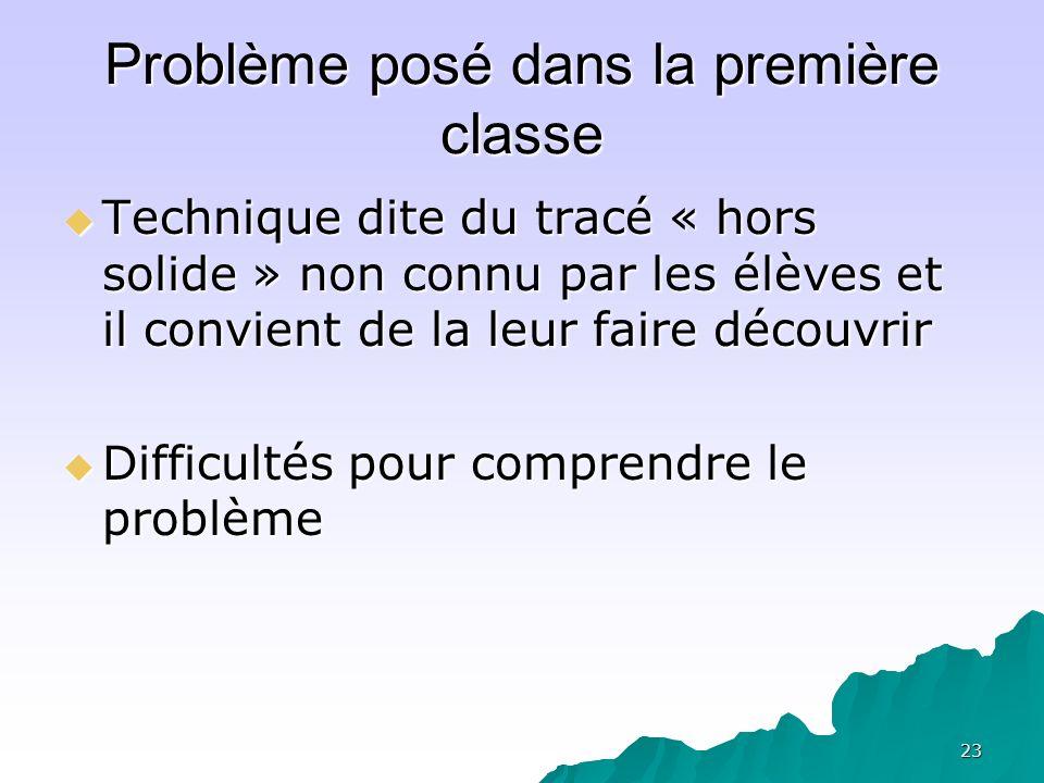 Problème posé dans la première classe