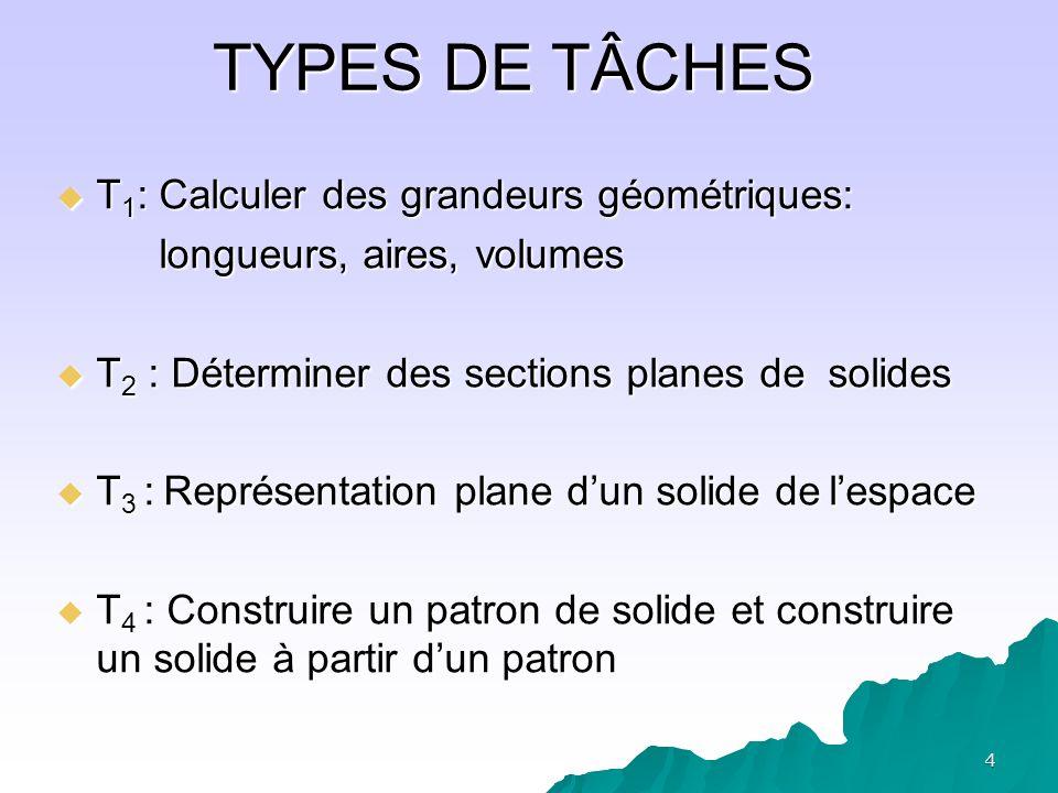 TYPES DE TÂCHES T1: Calculer des grandeurs géométriques: