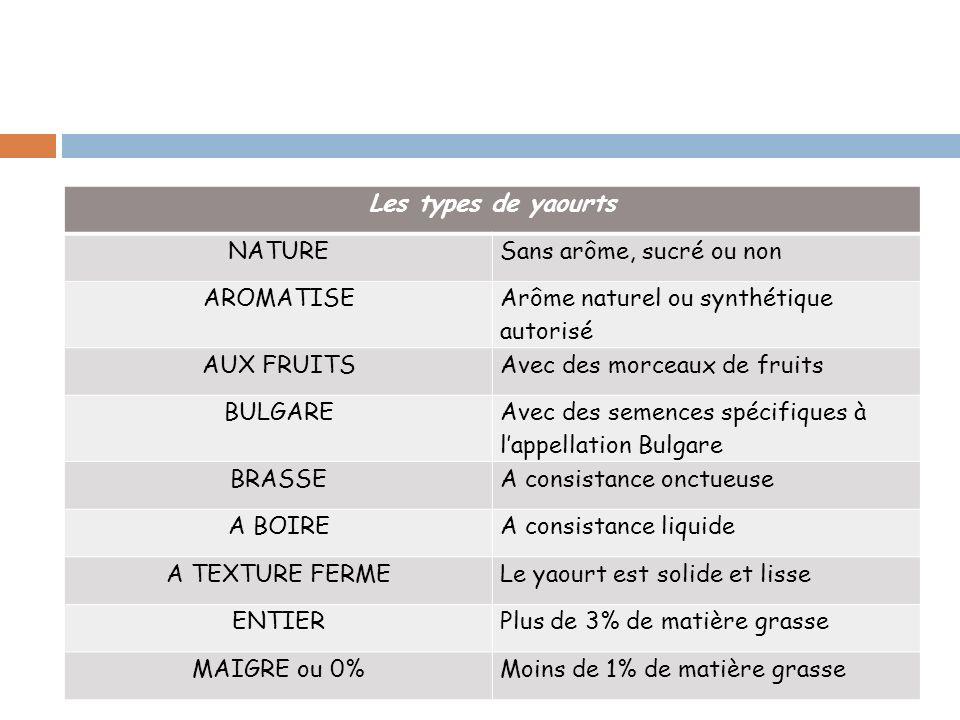 Les types de yaourtsNATURE. Sans arôme, sucré ou non. AROMATISE. Arôme naturel ou synthétique autorisé.