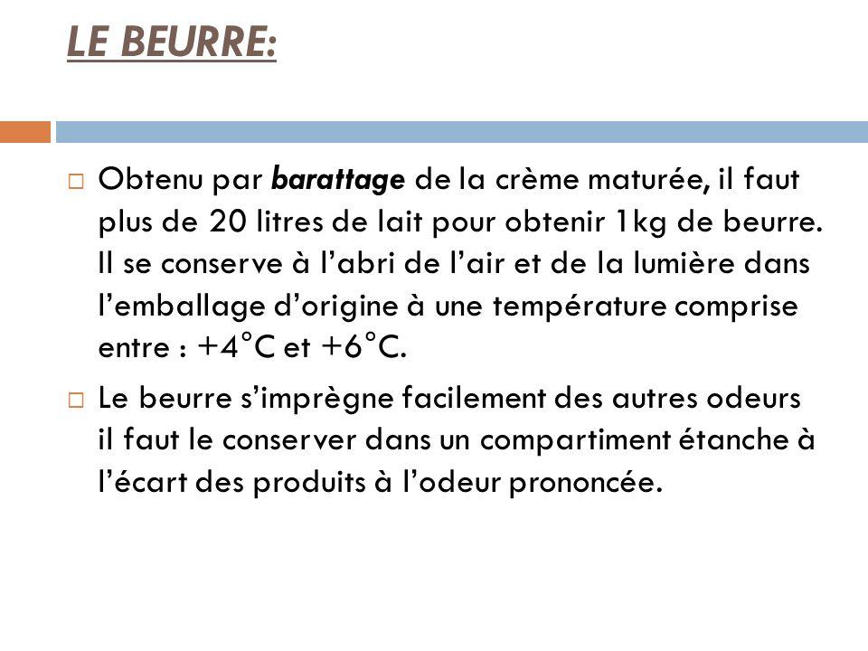 LE BEURRE: