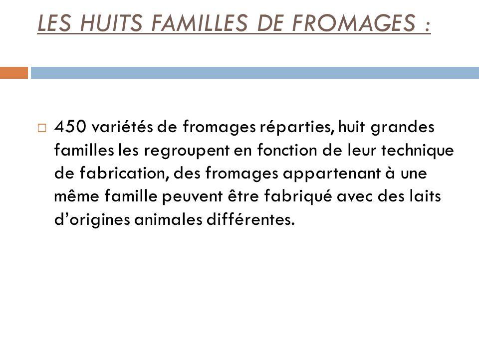 LES HUITS FAMILLES DE FROMAGES :