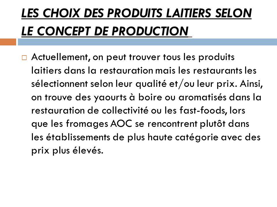 LES CHOIX DES PRODUITS LAITIERS SELON LE CONCEPT DE PRODUCTION