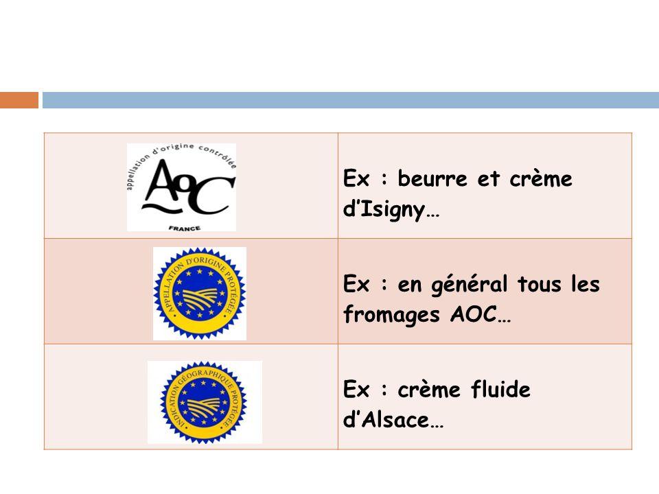 Ex : beurre et crème d'Isigny…