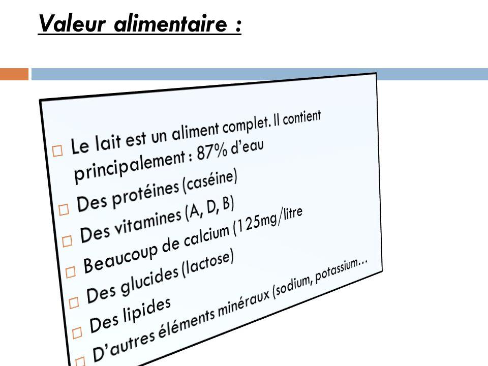 Valeur alimentaire :Le lait est un aliment complet. Il contient principalement : 87% d'eau. Des protéines (caséine)