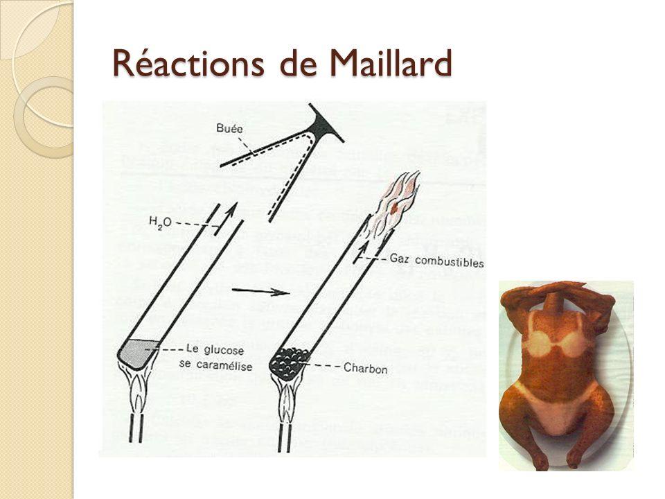 Réactions de Maillard