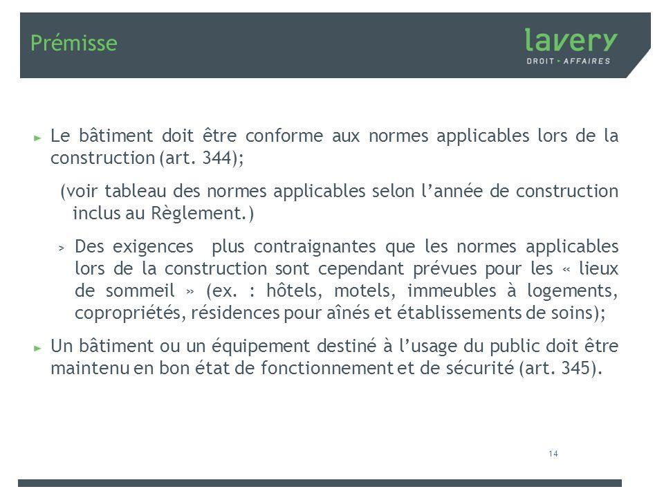 Prémisse Le bâtiment doit être conforme aux normes applicables lors de la construction (art. 344);
