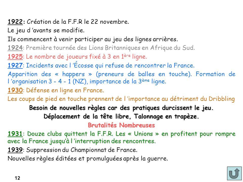 1922: Création de la F.F.R le 22 novembre.