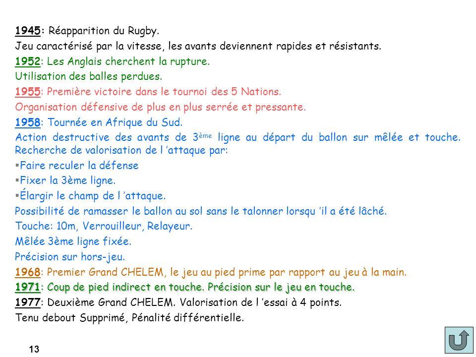 1945: Réapparition du Rugby.