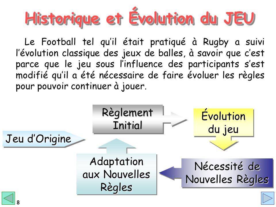 Historique et Évolution du JEU