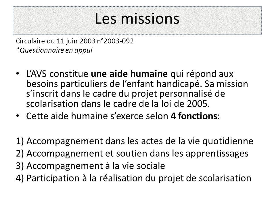 Les missions Circulaire du 11 juin 2003 n°2003-092. *Questionnaire en appui.