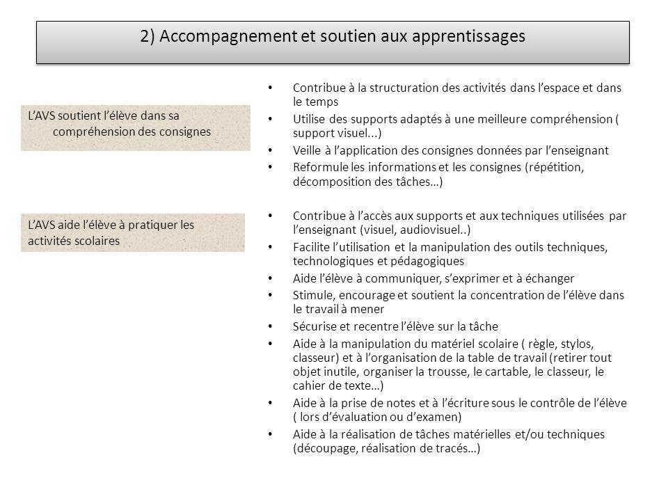 2) Accompagnement et soutien aux apprentissages
