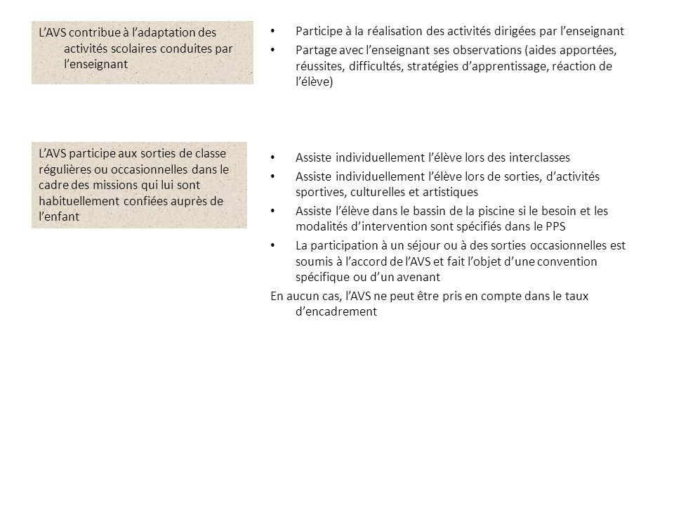 L'AVS contribue à l'adaptation des activités scolaires conduites par l'enseignant